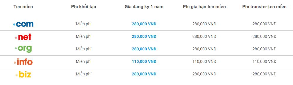 Tên miền Mua domain và đăng ký Tên miền giá rẻ
